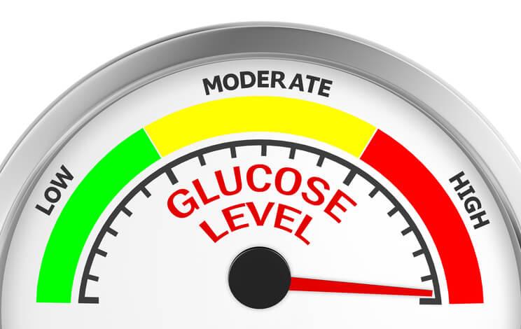Glucosebelastning