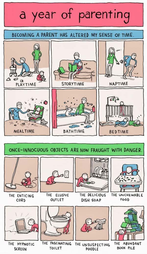 Tegneserie om at være forælder